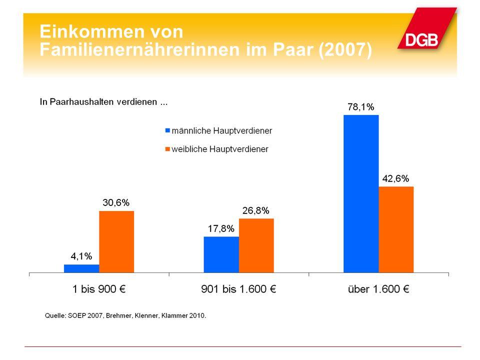Einkommen von Familienernährerinnen im Paar (2007)