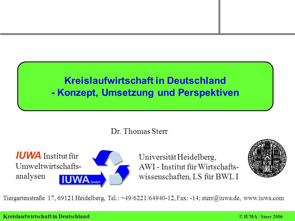 IUWA Institut für Umweltwirtschafts- analysen
