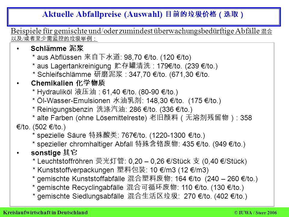 Aktuelle Abfallpreise (Auswahl) 目前的垃圾价格(选取)