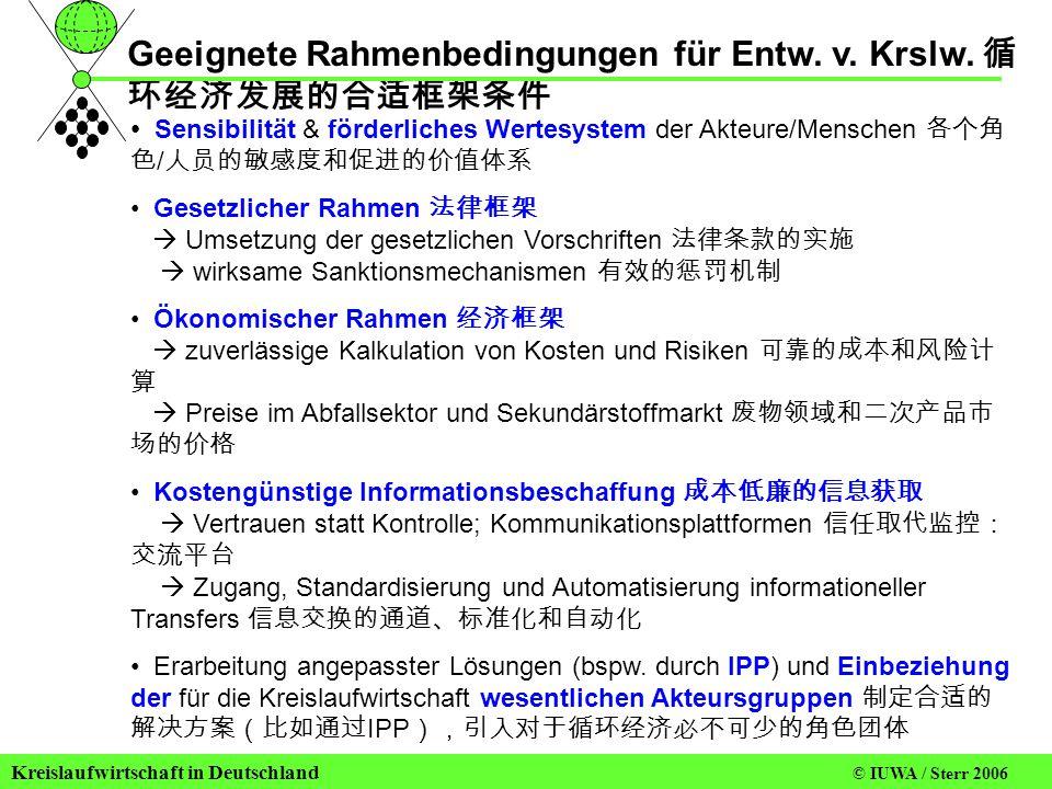 Geeignete Rahmenbedingungen für Entw. v. Krslw. 循环经济发展的合适框架条件