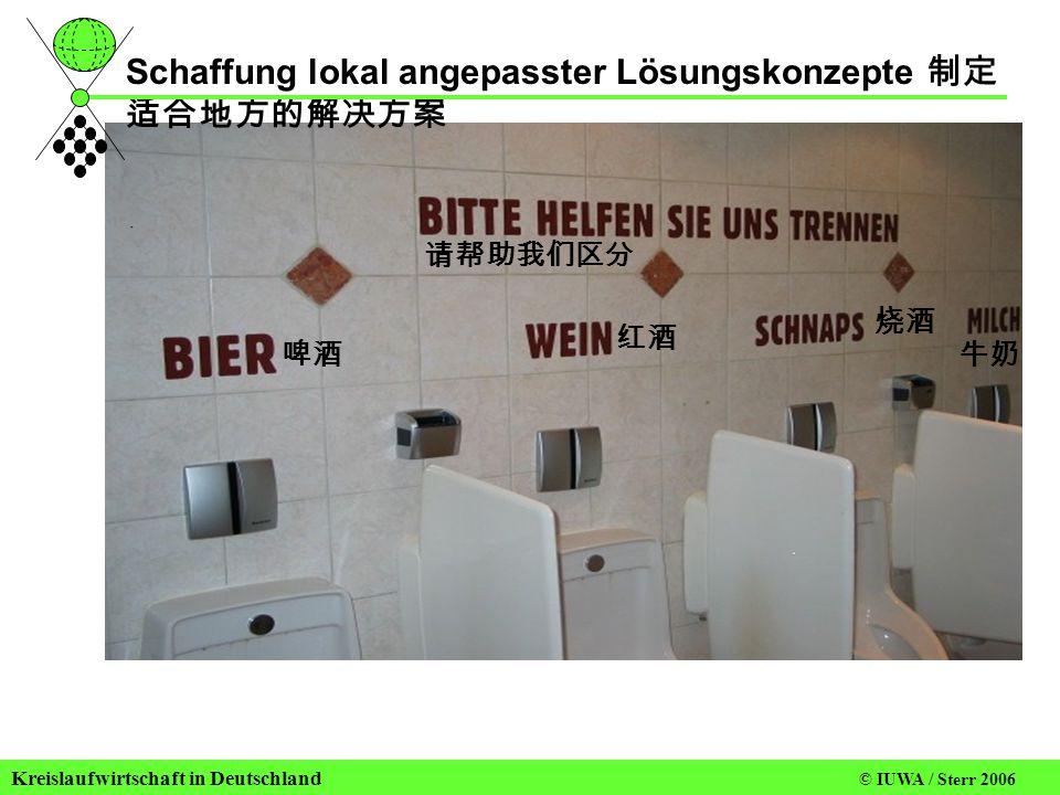 Schaffung lokal angepasster Lösungskonzepte 制定适合地方的解决方案