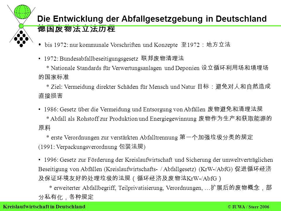 Die Entwicklung der Abfallgesetzgebung in Deutschland 德国废物法立法历程