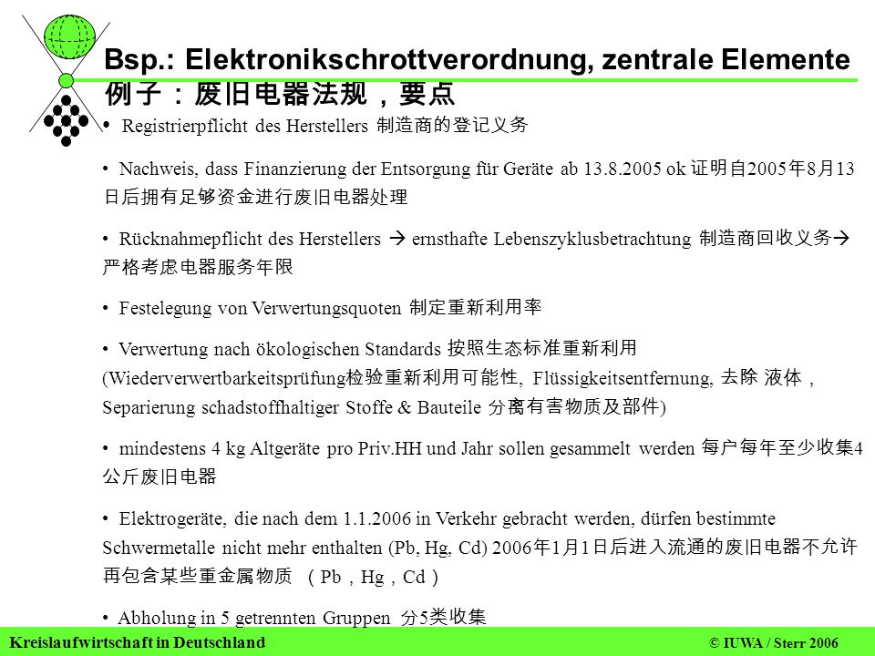 Bsp.: Elektronikschrottverordnung, zentrale Elemente 例子:废旧电器法规,要点