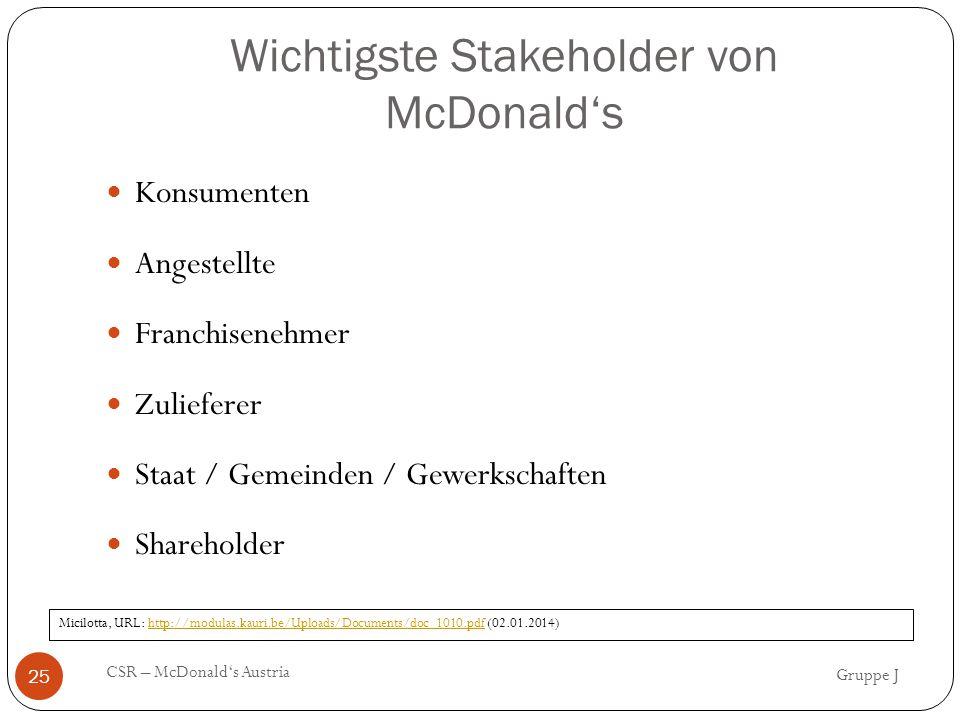 Wichtigste Stakeholder von McDonald's