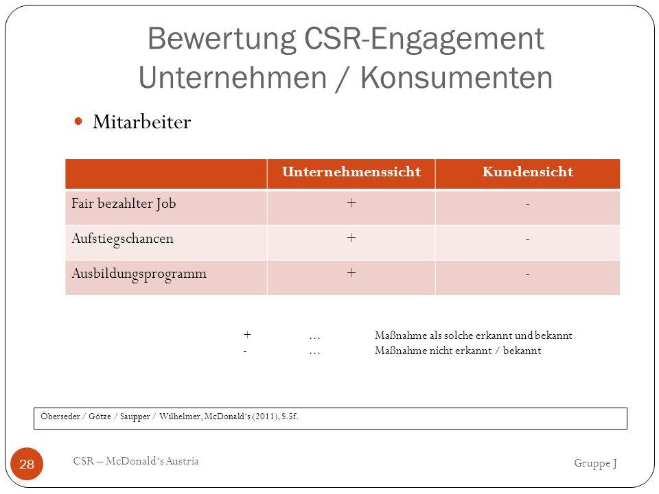 Bewertung CSR-Engagement Unternehmen / Konsumenten