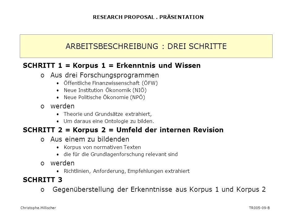 ARBEITSBESCHREIBUNG : DREI SCHRITTE