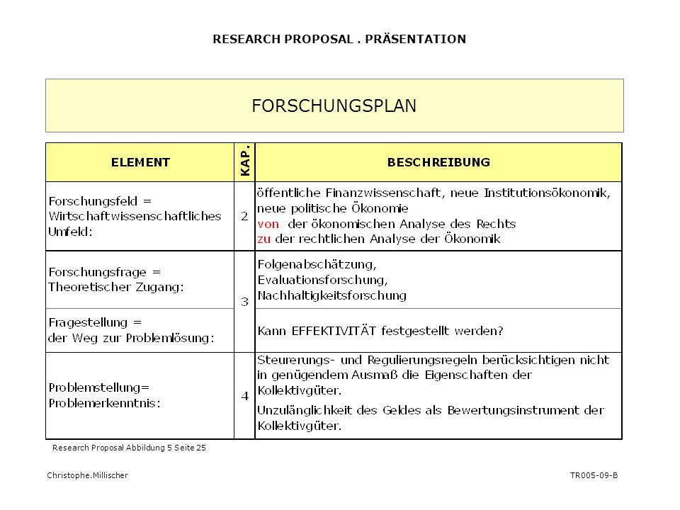 FORSCHUNGSPLAN Research Proposal Abbildung 5 Seite 25