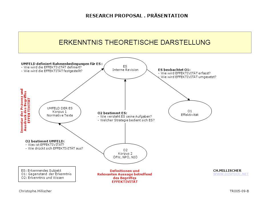 ERKENNTNIS THEORETISCHE DARSTELLUNG