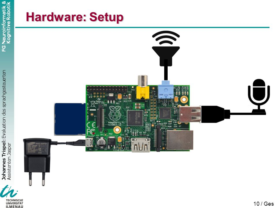Hardware: Setup http://upload.wikimedia.org/wikipedia/commons/3/30/RaspberryPiModelBRev2.by.Philipp.Bohk.jpg.