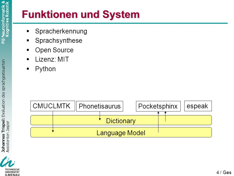 Funktionen und System Spracherkennung Sprachsynthese Open Source