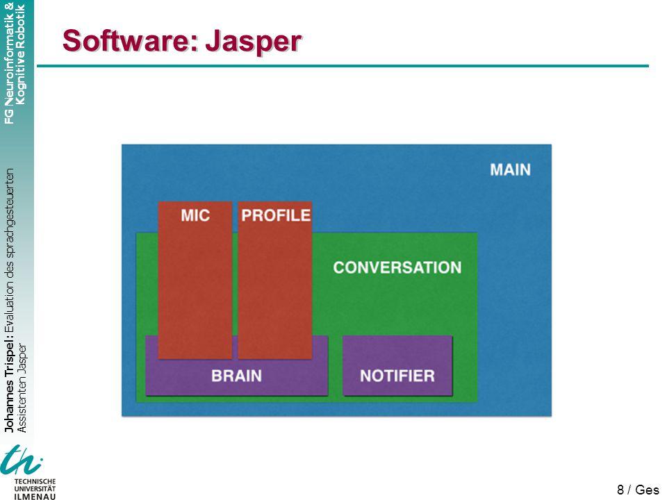 Software: Jasper