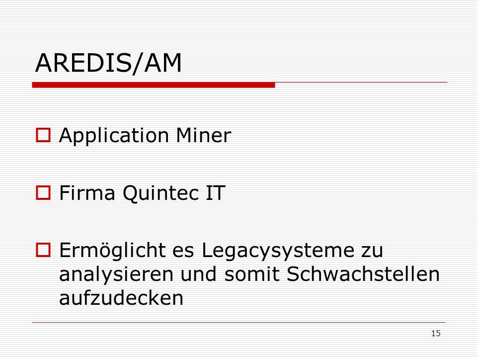 AREDIS/AM Application Miner Firma Quintec IT