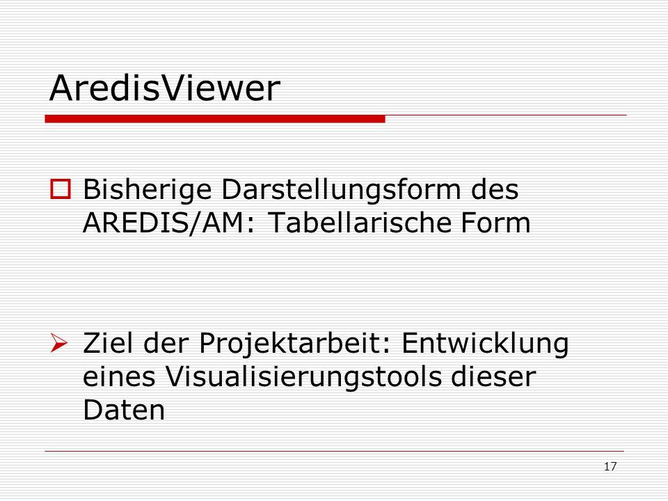 AredisViewer Bisherige Darstellungsform des AREDIS/AM: Tabellarische Form.