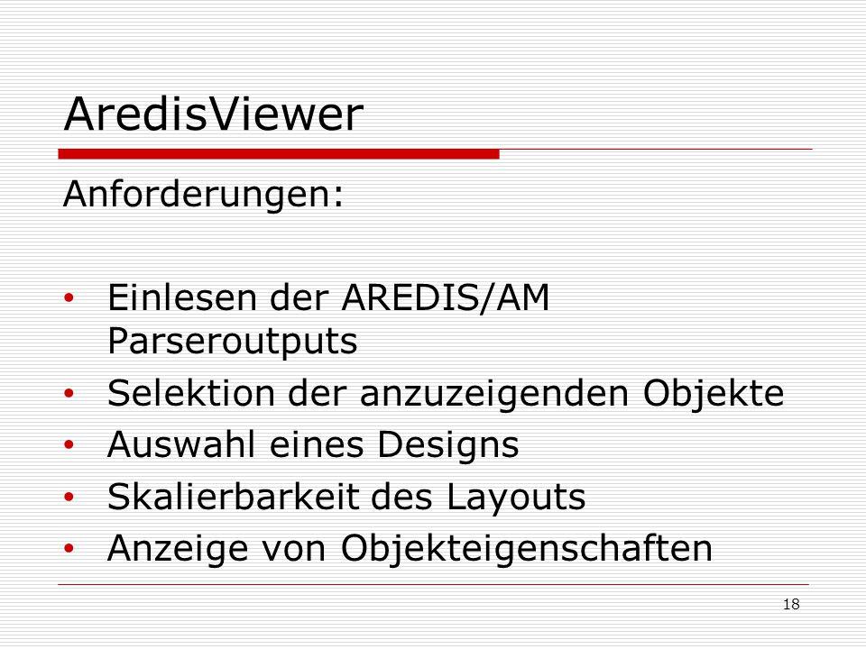 AredisViewer Anforderungen: Einlesen der AREDIS/AM Parseroutputs