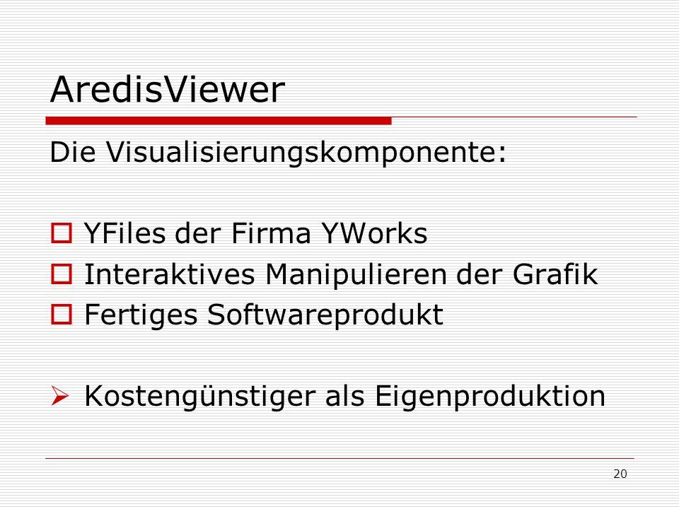 AredisViewer Die Visualisierungskomponente: YFiles der Firma YWorks