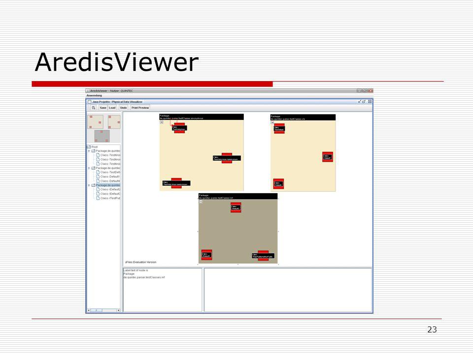 AredisViewer