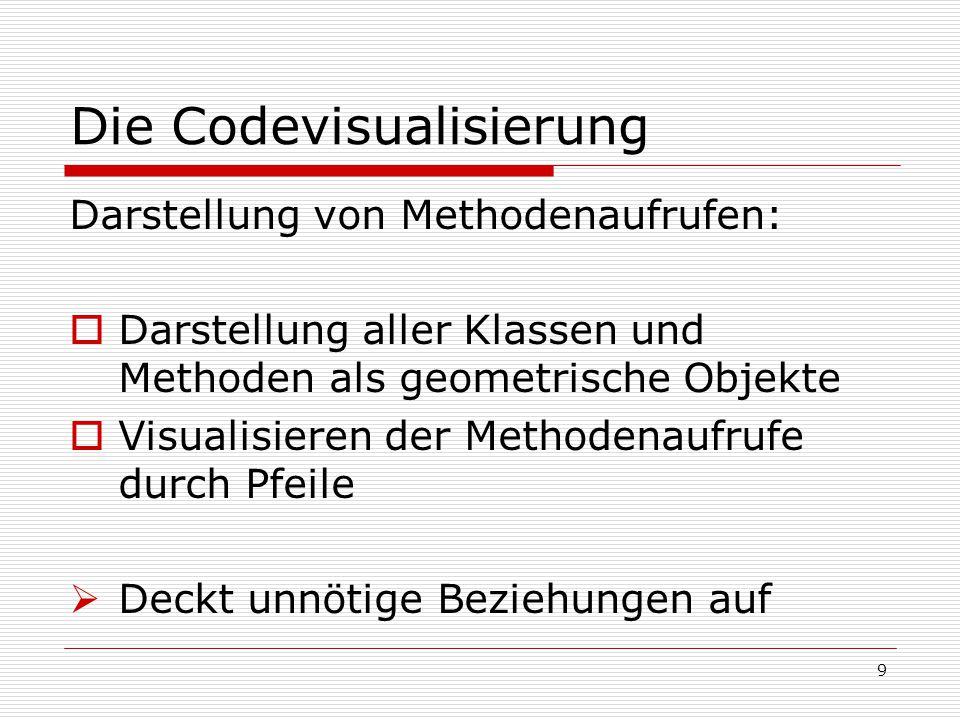 Die Codevisualisierung