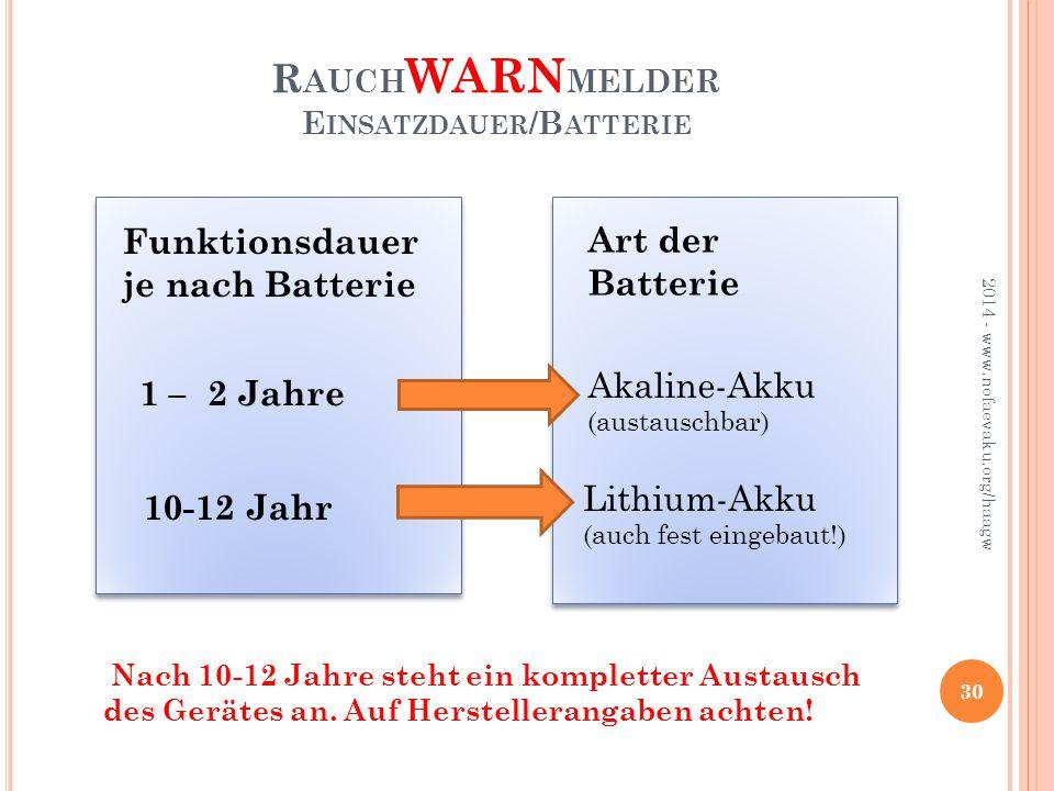 Rauchwarnmelder Einsatzdauer/Batterie