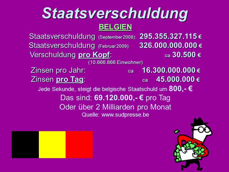 Staatsverschuldung BELGIEN