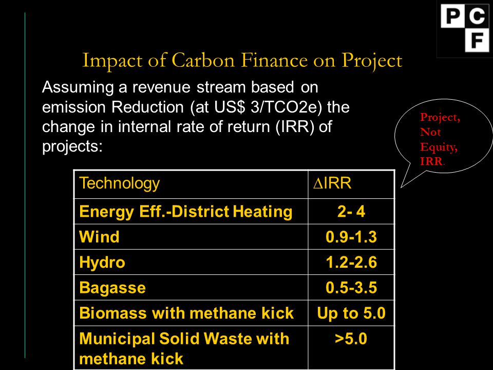 Impact of Carbon Finance on Project