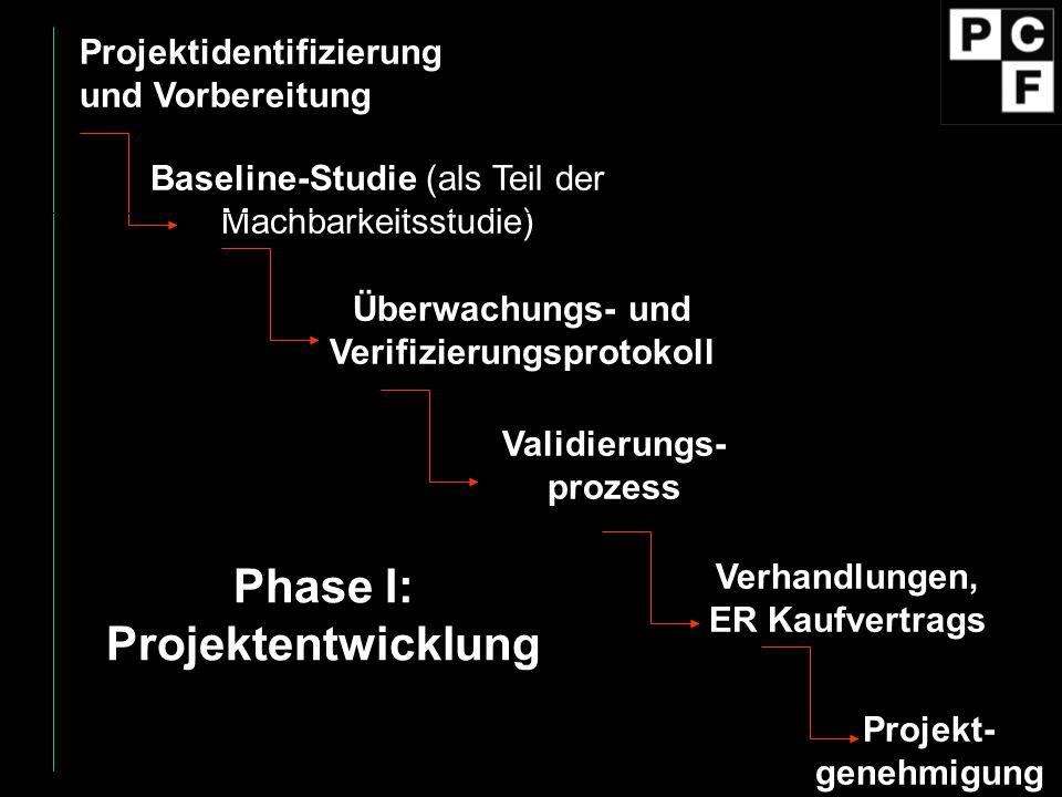 Phase I: Projektentwicklung