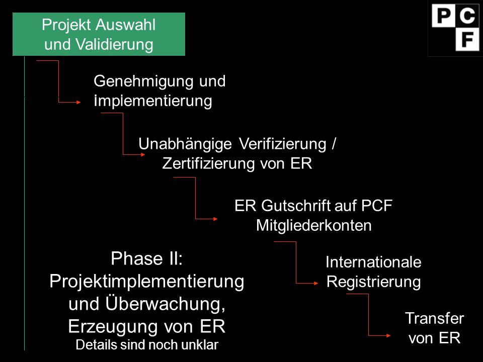 Phase II: Projektimplementierung und Überwachung, Erzeugung von ER