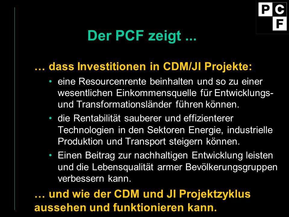 Der PCF zeigt ... … dass Investitionen in CDM/JI Projekte: