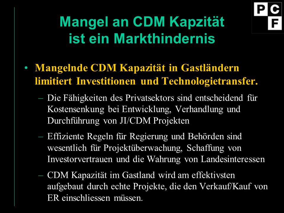 Mangel an CDM Kapzität ist ein Markthindernis