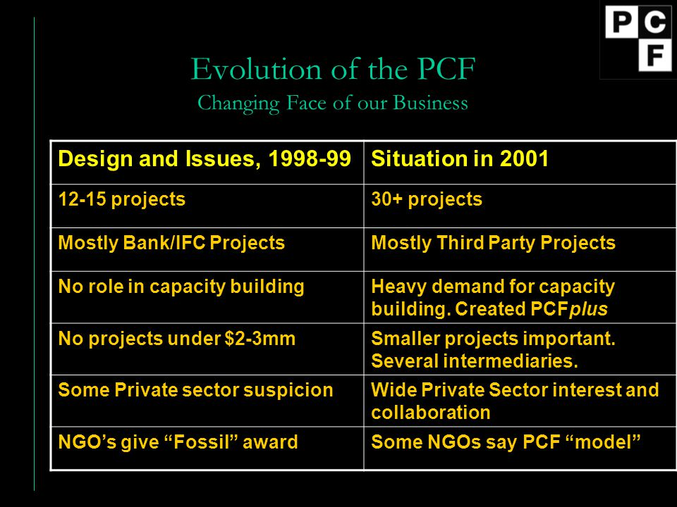 Evolution of the PCF Changing Face of our Business