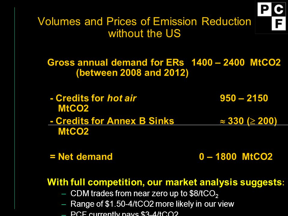 Volumes and Prices of Emission Reduction without the US