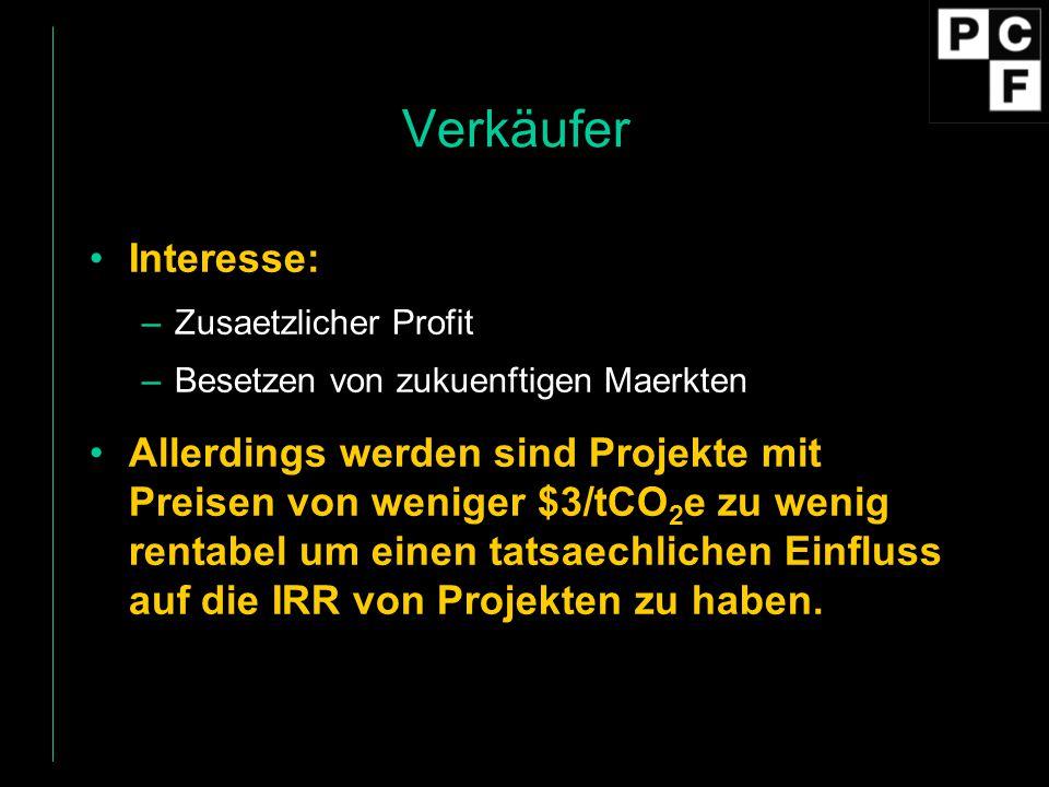 Verkäufer Interesse: Zusaetzlicher Profit. Besetzen von zukuenftigen Maerkten.