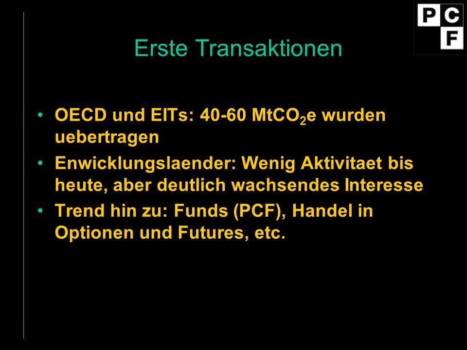 Erste Transaktionen OECD und EITs: 40-60 MtCO2e wurden uebertragen