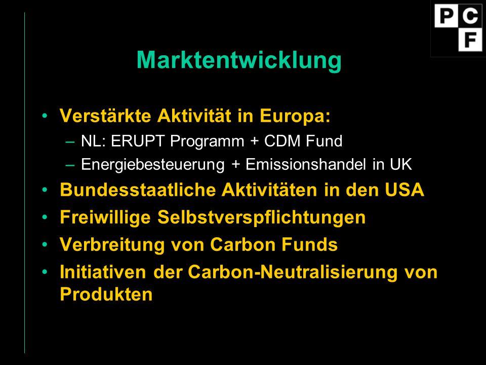 Marktentwicklung Verstärkte Aktivität in Europa: