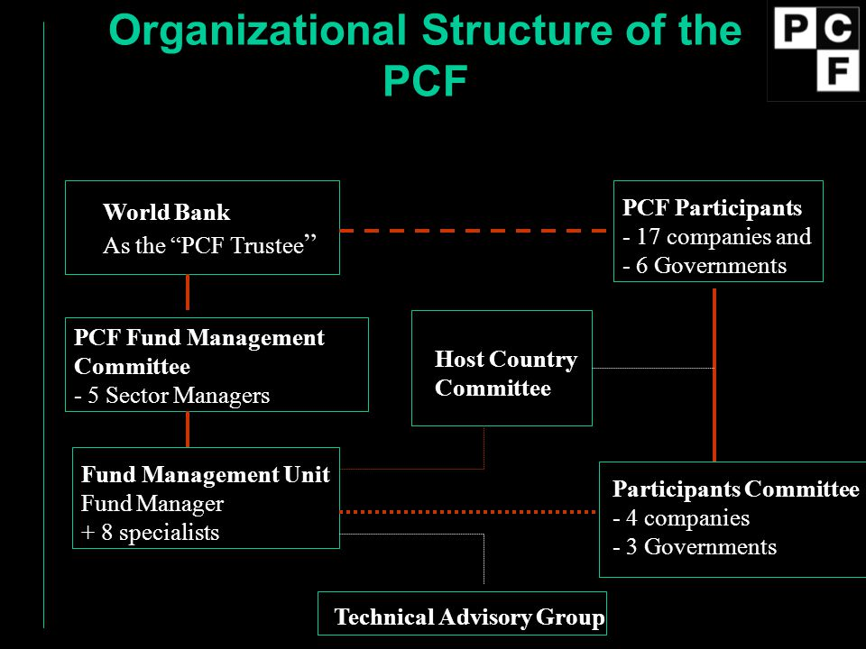 Organizational Structure of the PCF