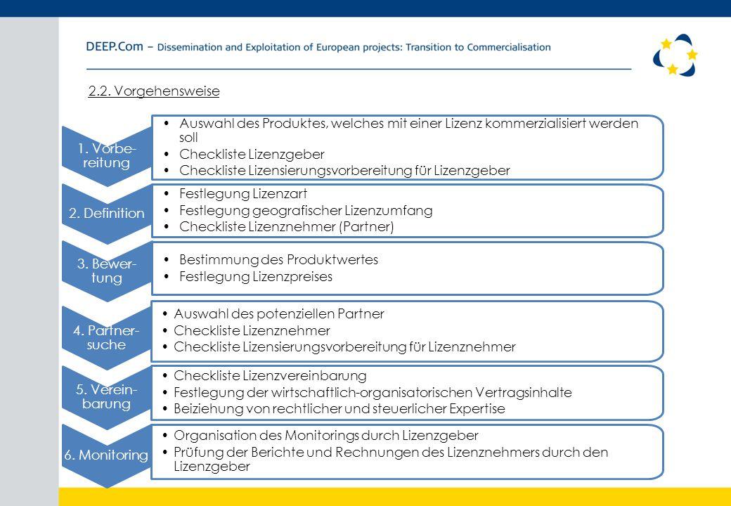 2.2. Vorgehensweise 1. Vorbe-reitung. Auswahl des Produktes, welches mit einer Lizenz kommerzialisiert werden soll.
