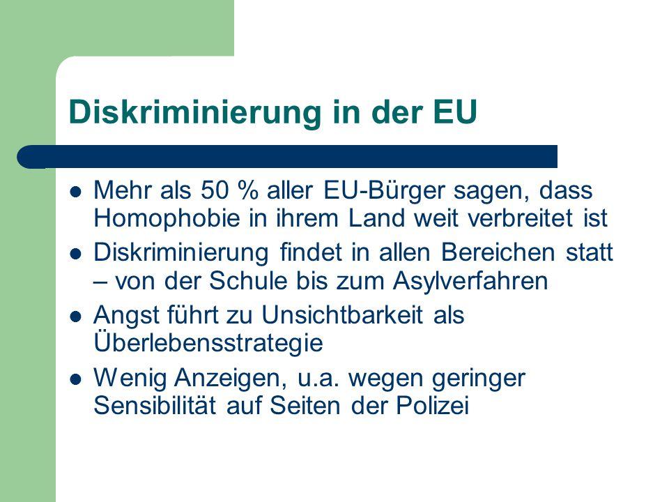 Diskriminierung in der EU