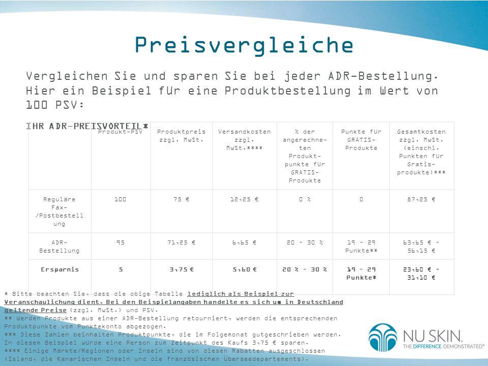 Preisvergleiche Vergleichen Sie und sparen Sie bei jeder ADR-Bestellung. Hier ein Beispiel für eine Produktbestellung im Wert von 100 PSV: