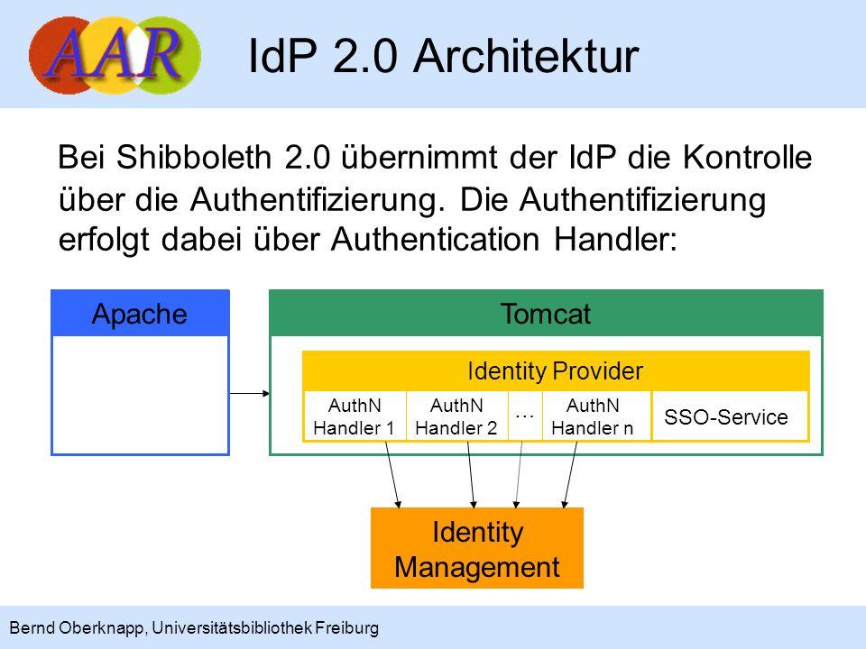 IdP 2.0 Architektur