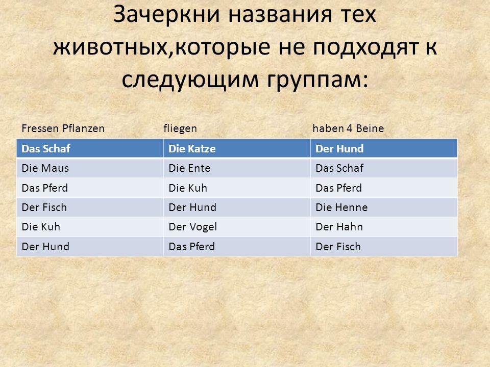 Зачеркни названия тех животных,которые не подходят к следующим группам: