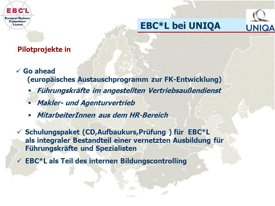 EBC*L bei UNIQA Pilotprojekte in