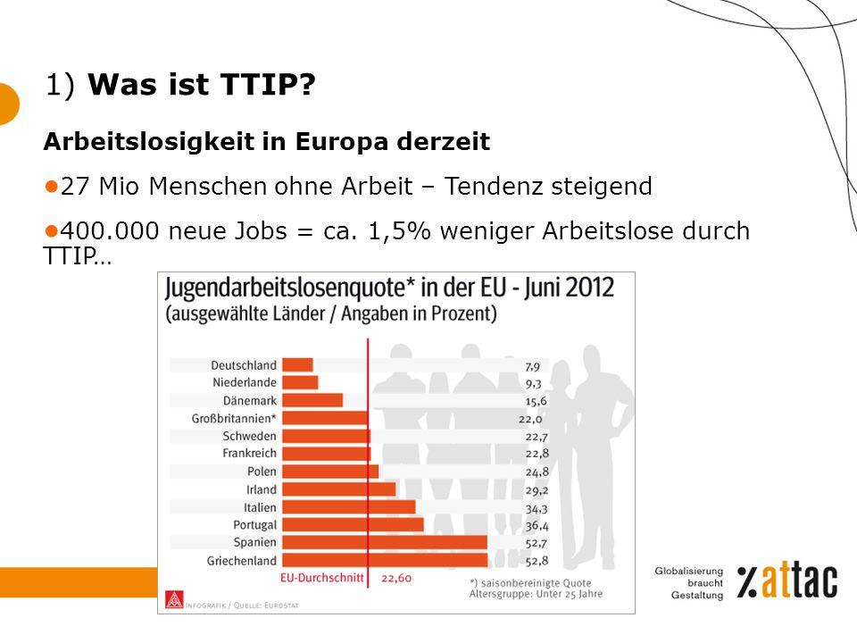 1) Was ist TTIP Arbeitslosigkeit in Europa derzeit