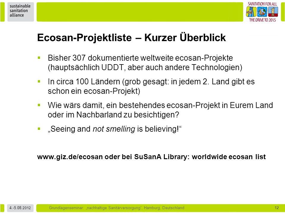 Ecosan-Projektliste – Kurzer Überblick