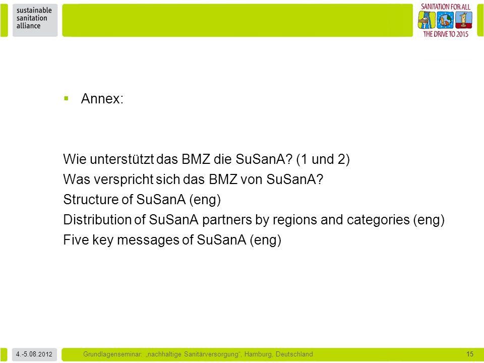 Wie unterstützt das BMZ die SuSanA (1 und 2)