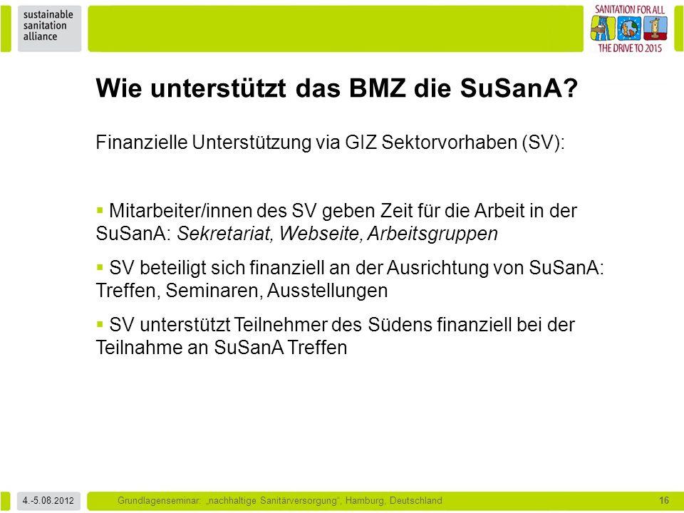 Wie unterstützt das BMZ die SuSanA