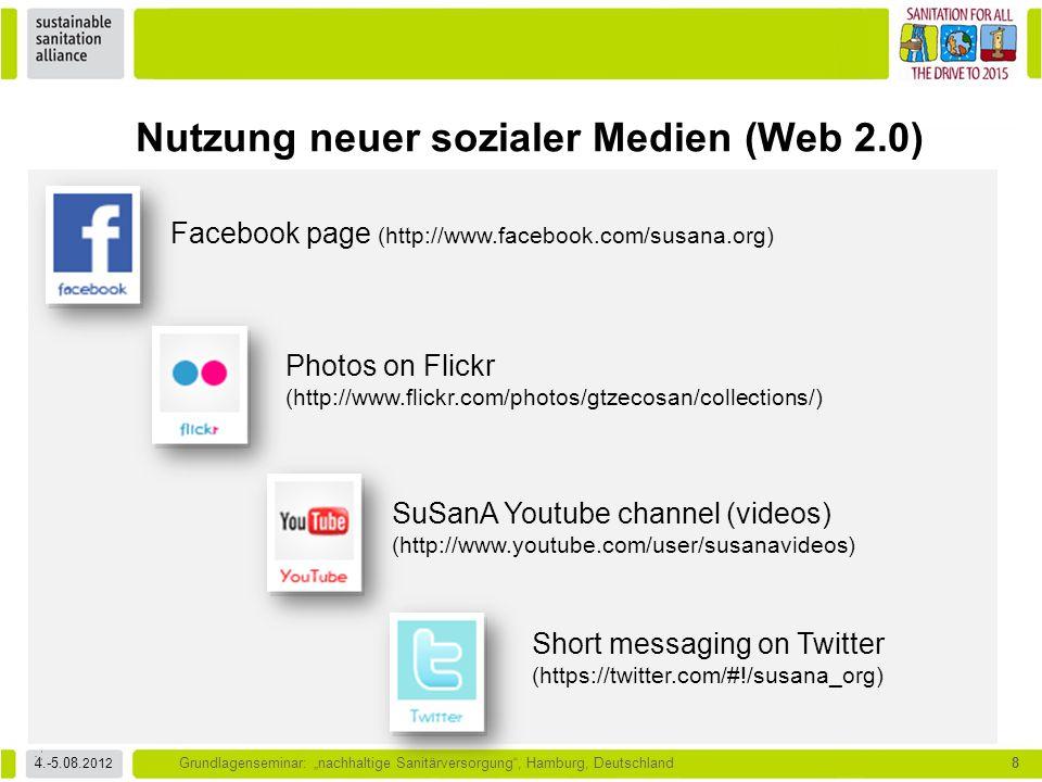 Nutzung neuer sozialer Medien (Web 2.0)