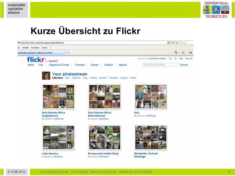 Kurze Übersicht zu Flickr
