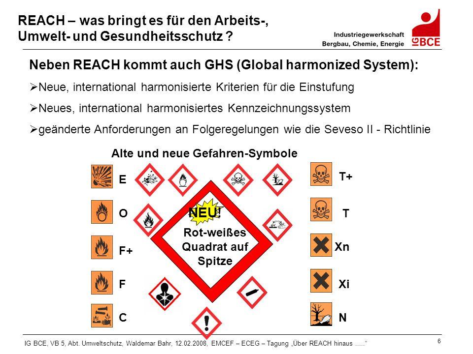 NEU! Neben REACH kommt auch GHS (Global harmonized System):