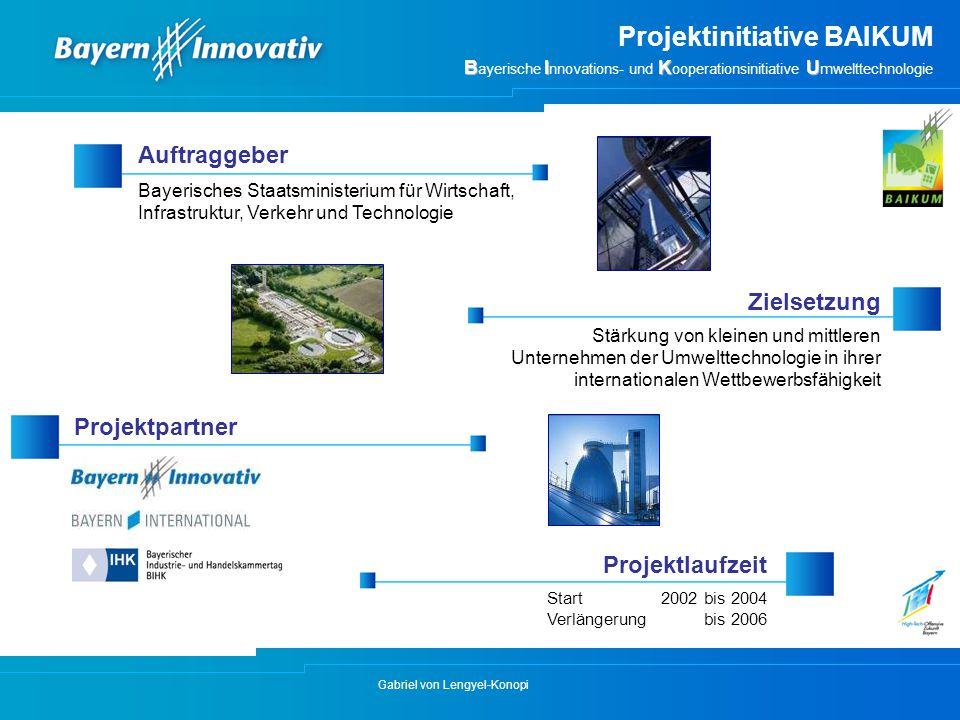 Projektinitiative BAIKUM