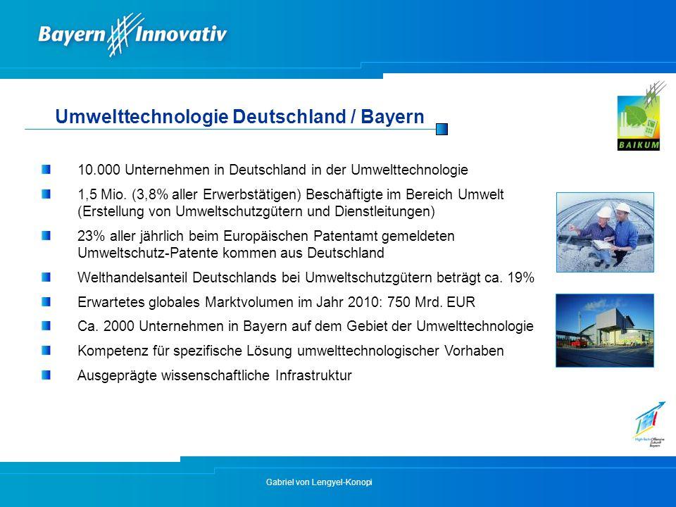 Umwelttechnologie Deutschland / Bayern