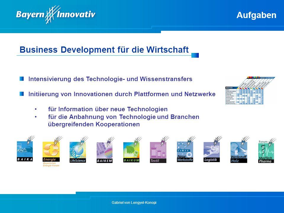 Business Development für die Wirtschaft